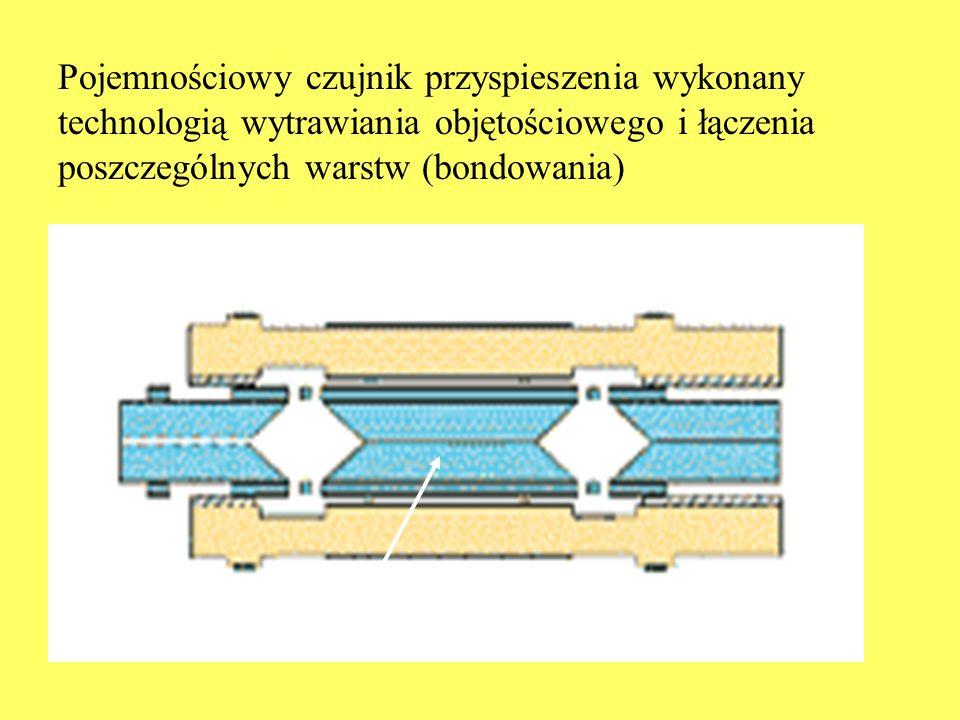 Pojemnościowy czujnik przyspieszenia wykonany technologią wytrawiania objętościowego i łączenia poszczególnych warstw (bondowania)