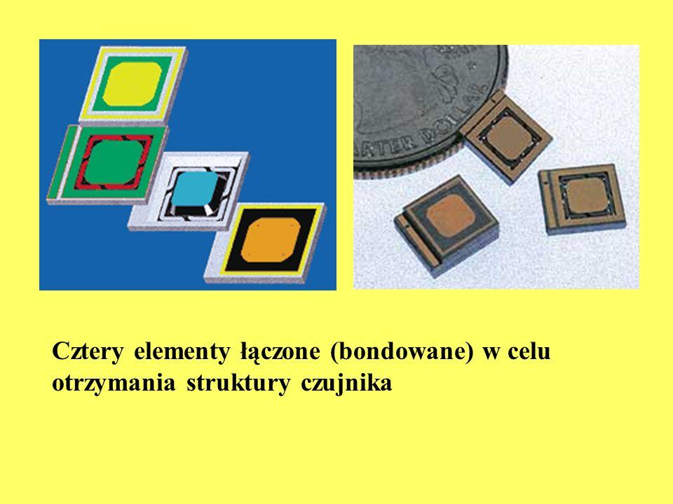 Cztery elementy łączone (bondowane) w celu otrzymania struktury czujnika