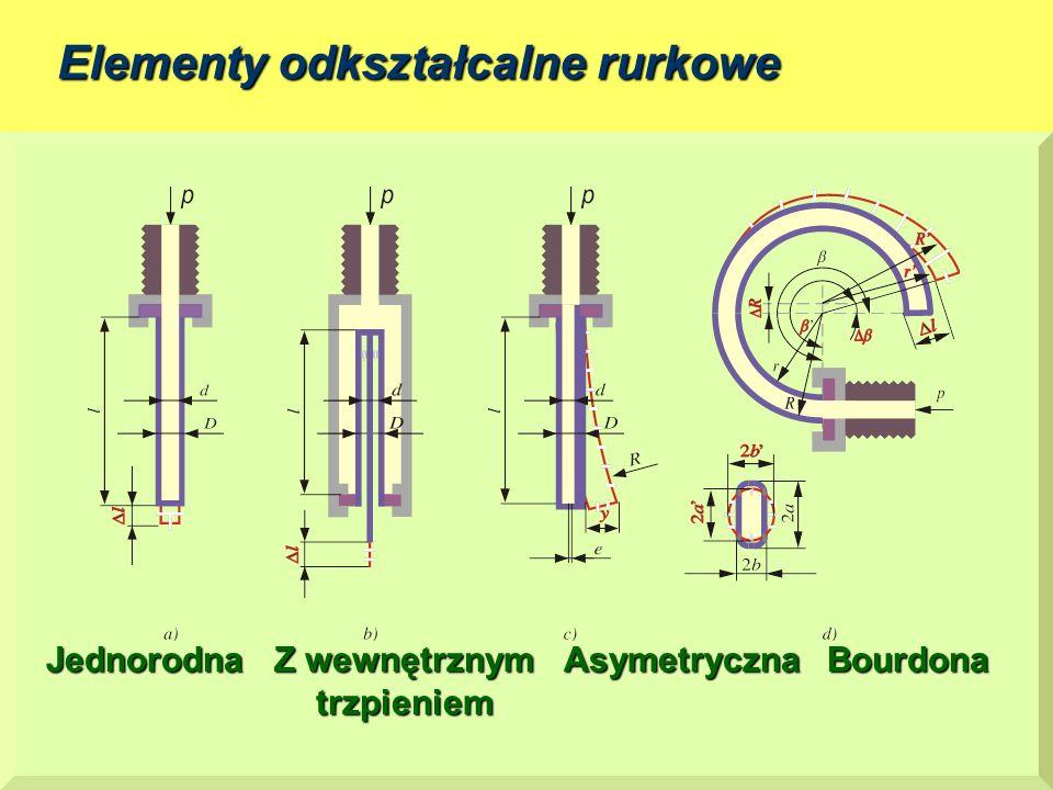 Elementy odkształcalne rurkowe