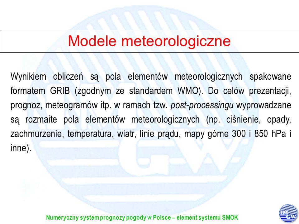 Modele meteorologiczne