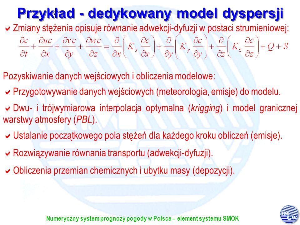 Przykład - dedykowany model dyspersji