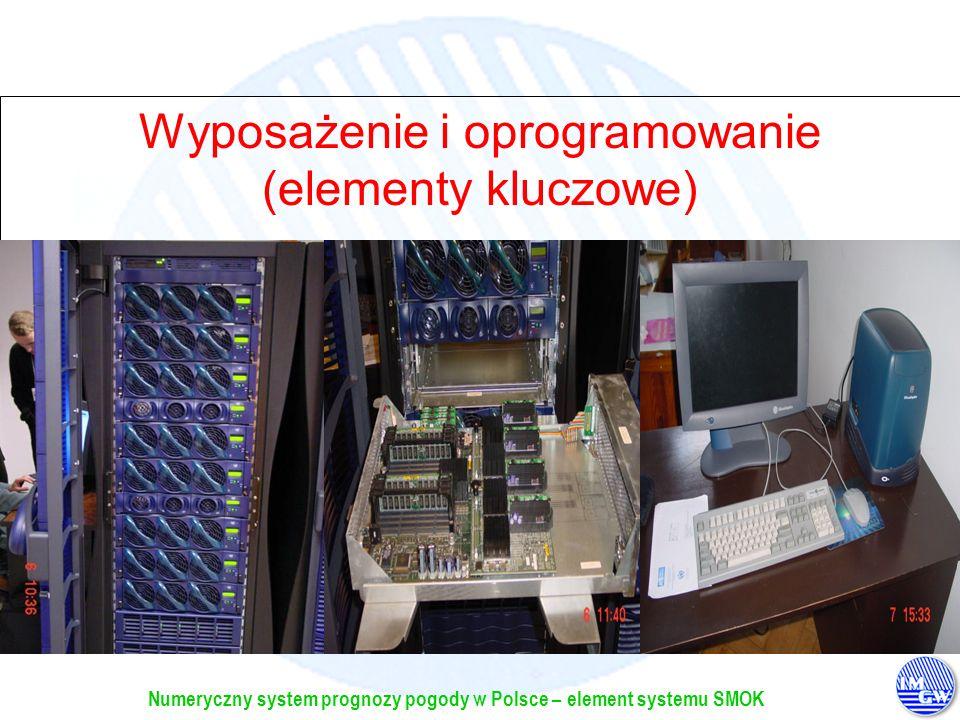 Wyposażenie i oprogramowanie (elementy kluczowe)