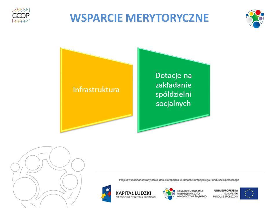 WSPARCIE MERYTORYCZNE