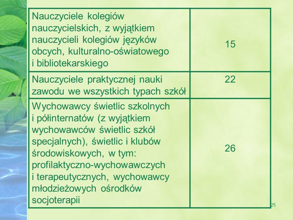 Nauczyciele kolegiów nauczycielskich, z wyjątkiem nauczycieli kolegiów języków obcych, kulturalno-oświatowego