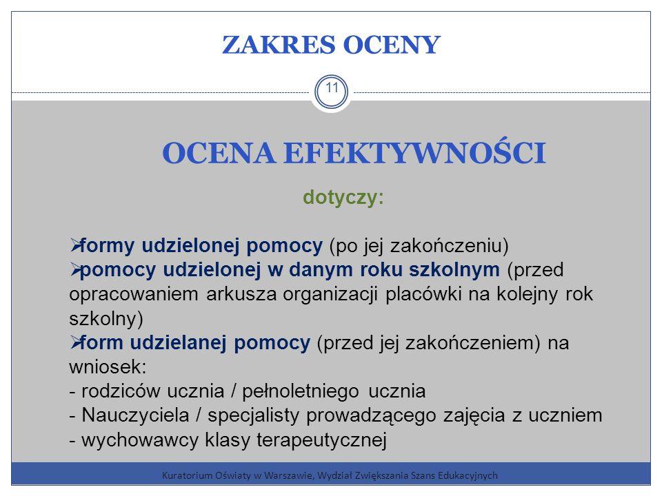 Kuratorium Oświaty w Warszawie, Wydział Zwiększania Szans Edukacyjnych