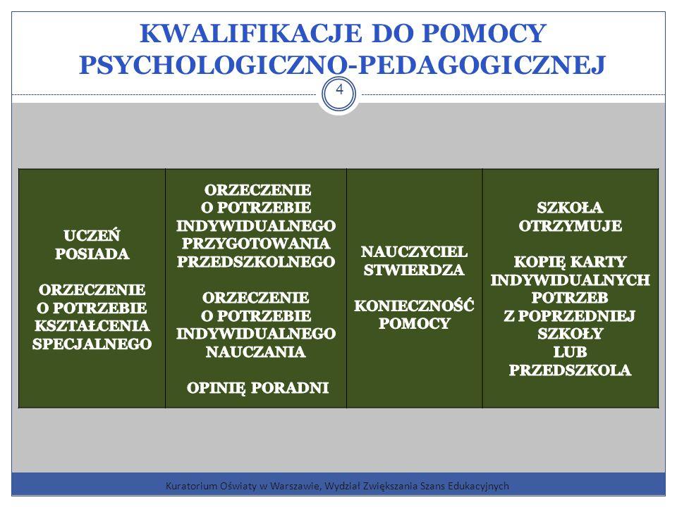 KWALIFIKACJE DO POMOCY PSYCHOLOGICZNO-PEDAGOGICZNEJ