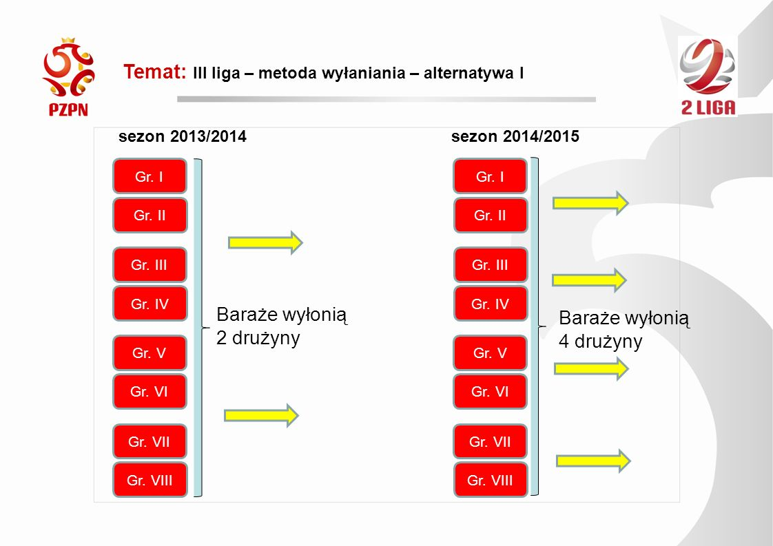 Temat: III liga – metoda wyłaniania – alternatywa I