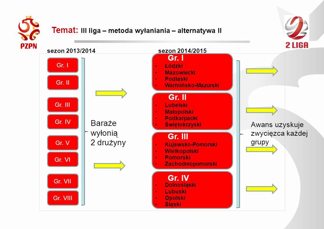 Temat: III liga – metoda wyłaniania – alternatywa II