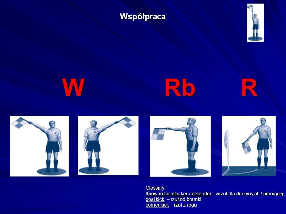 Współpraca W. Rb. R. Glossary: throw-in for attacker / defender – wrzut dla drużyny at. / broniącej.