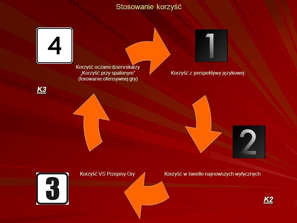Stosowanie korzyść K3 K2