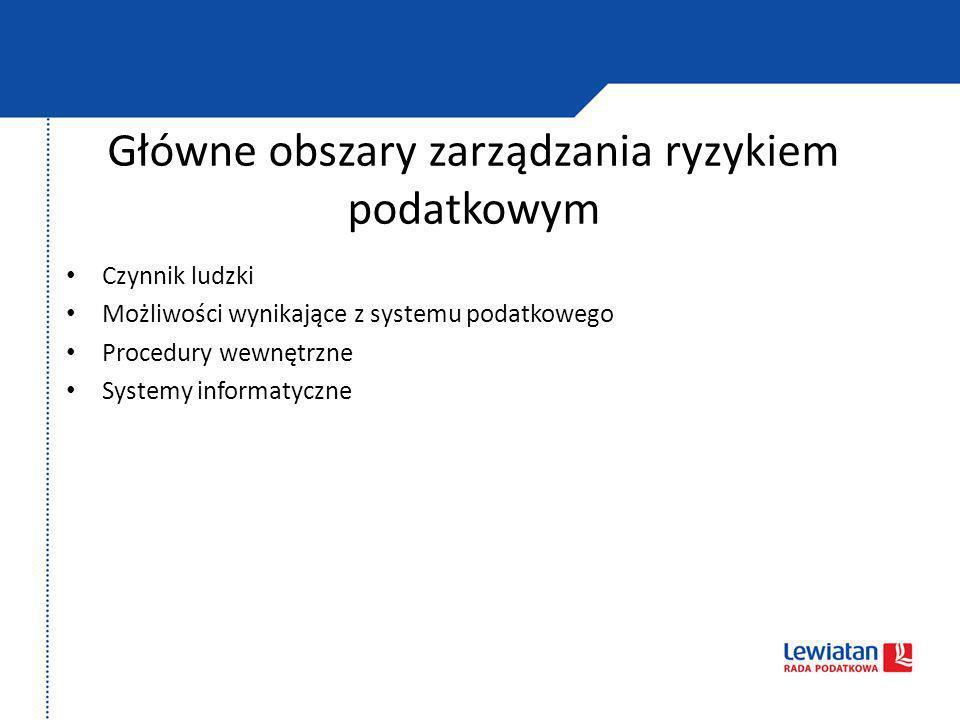 Główne obszary zarządzania ryzykiem podatkowym