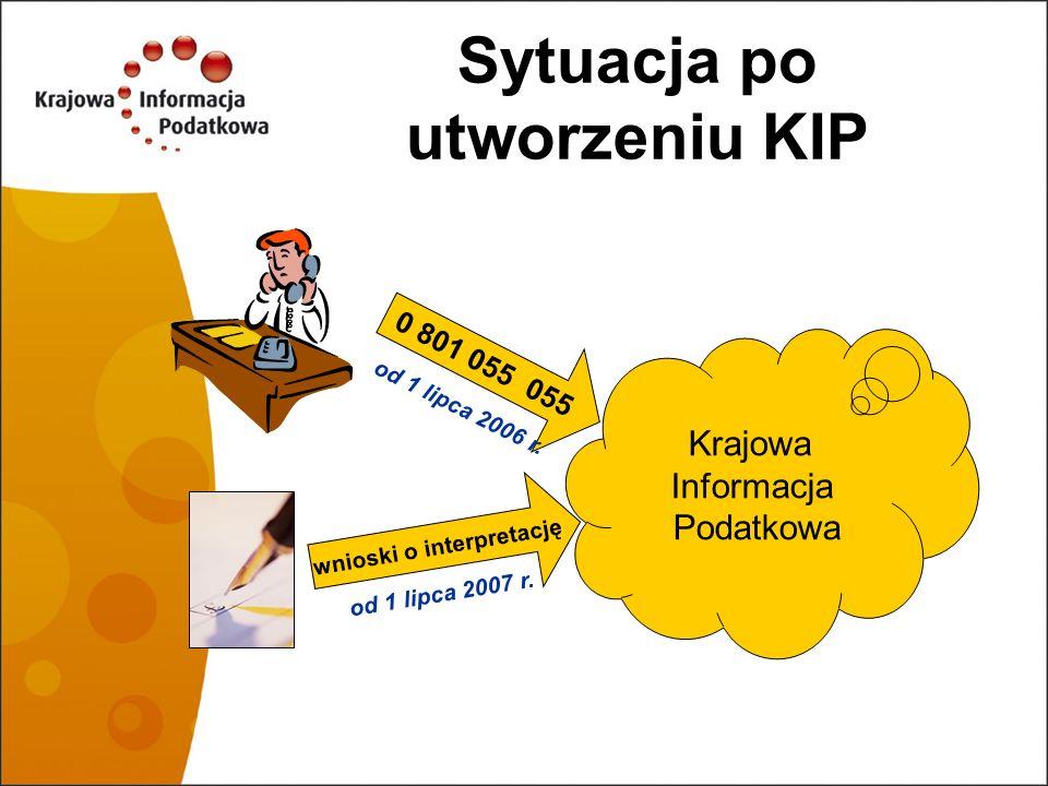 Sytuacja po utworzeniu KIP