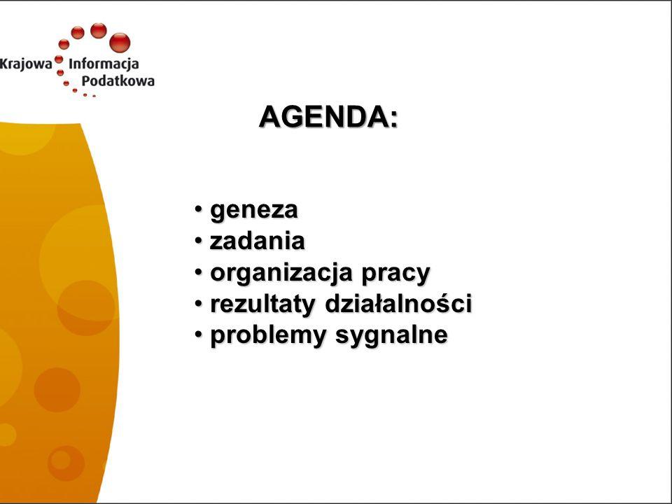 AGENDA: geneza zadania organizacja pracy rezultaty działalności