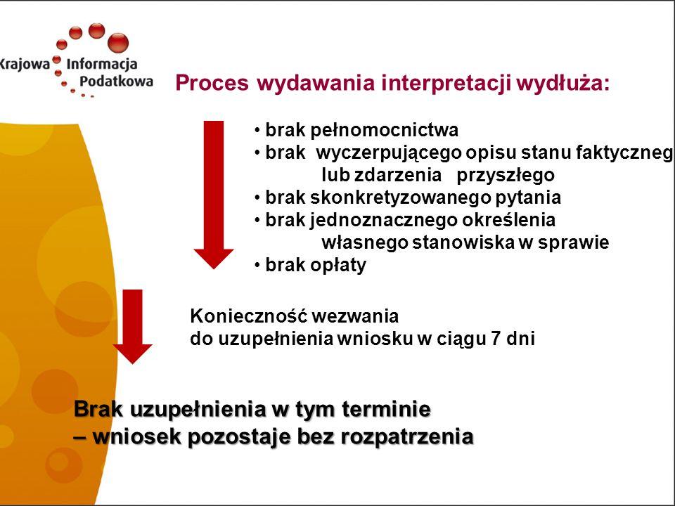 Proces wydawania interpretacji wydłuża: