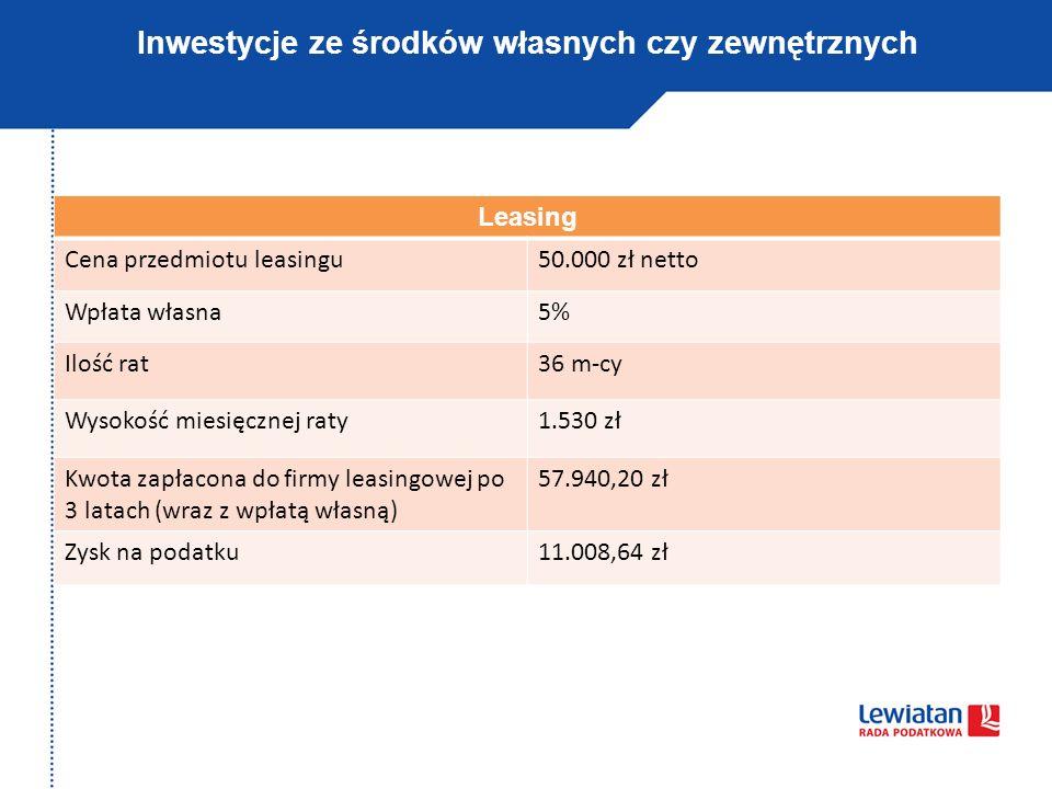 Inwestycje ze środków własnych czy zewnętrznych