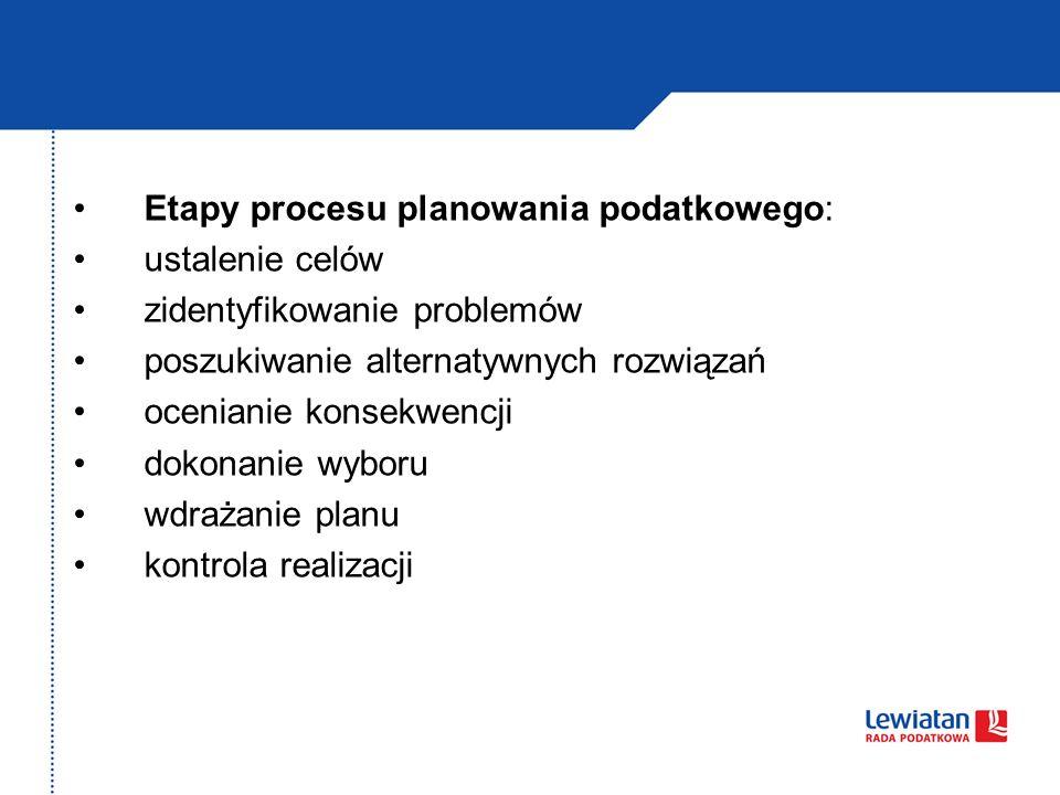 Etapy procesu planowania podatkowego: