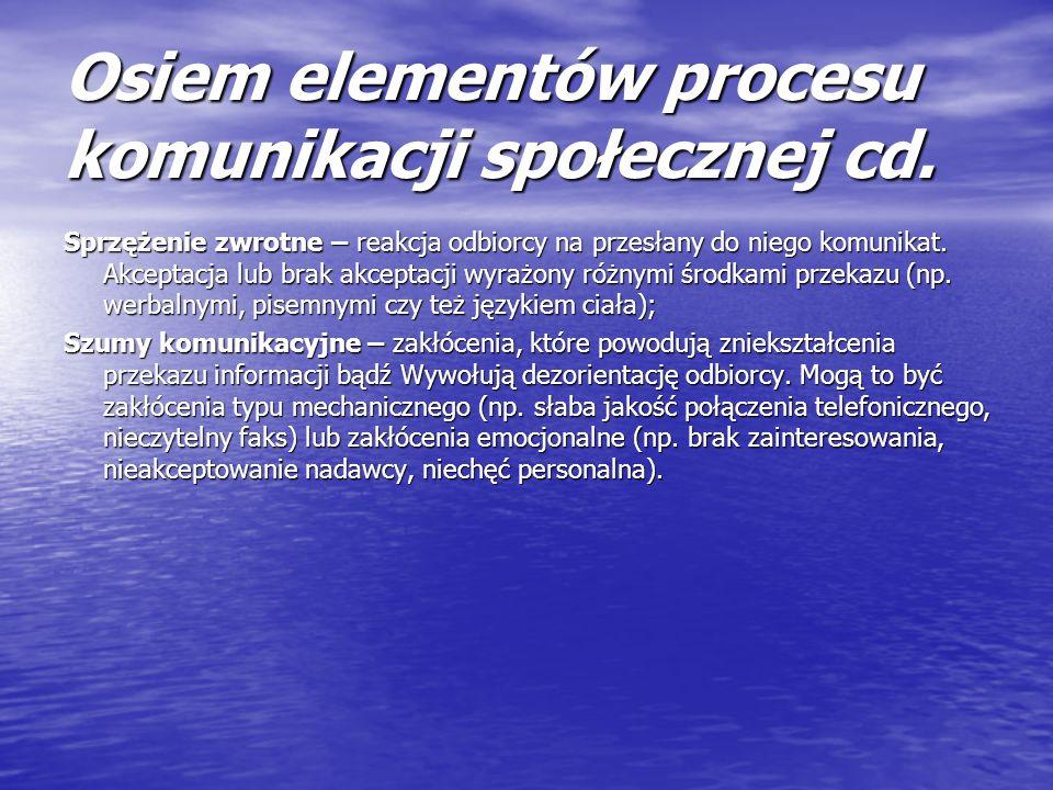Osiem elementów procesu komunikacji społecznej cd.