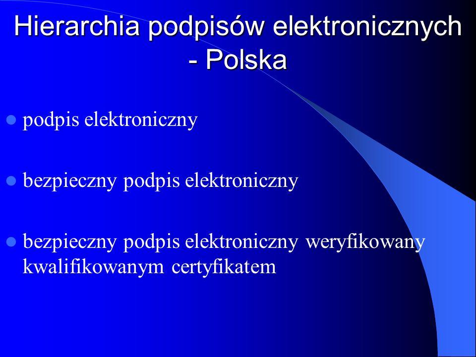Hierarchia podpisów elektronicznych - Polska