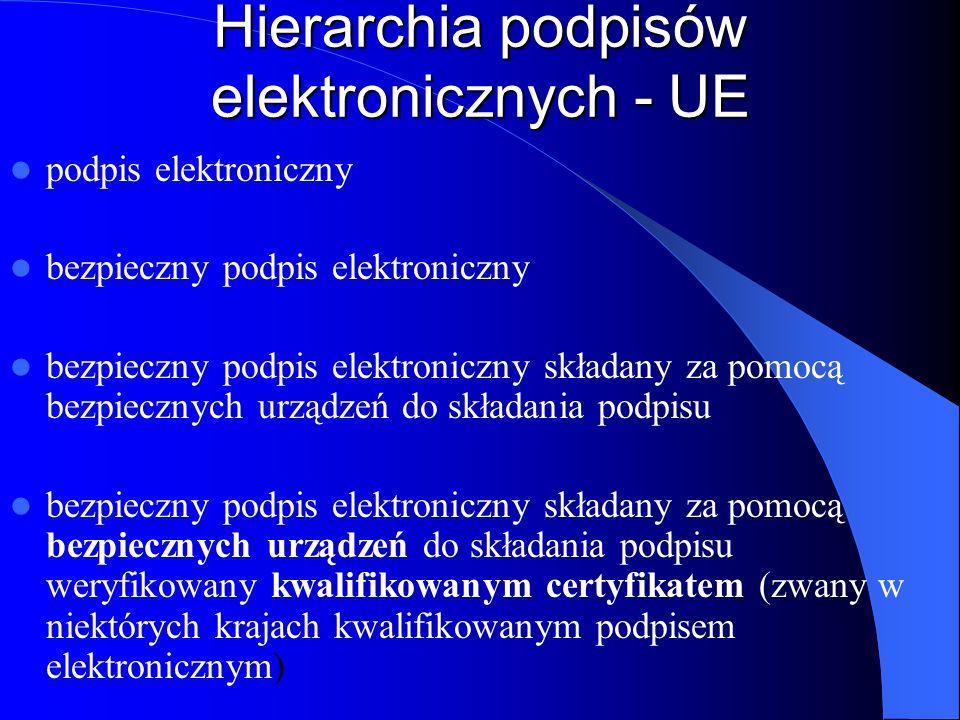 Hierarchia podpisów elektronicznych - UE