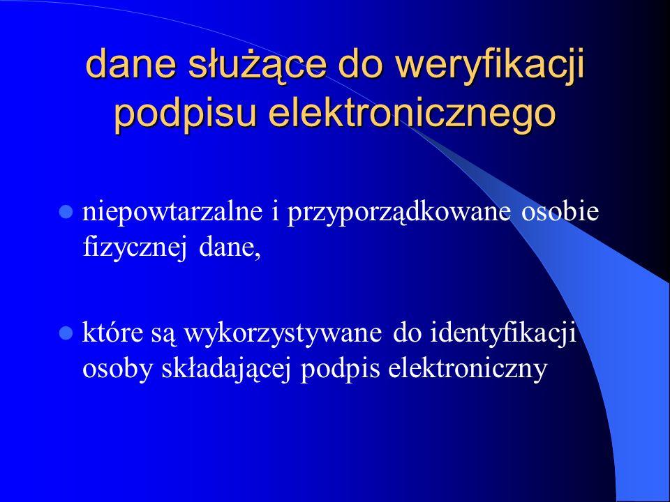 dane służące do weryfikacji podpisu elektronicznego