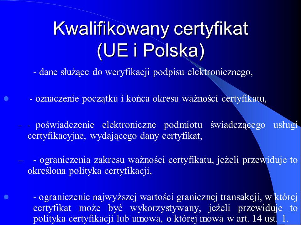 Kwalifikowany certyfikat (UE i Polska)