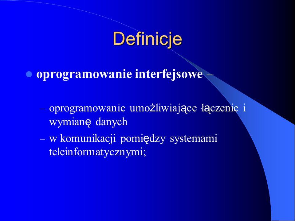 Definicje oprogramowanie interfejsowe –