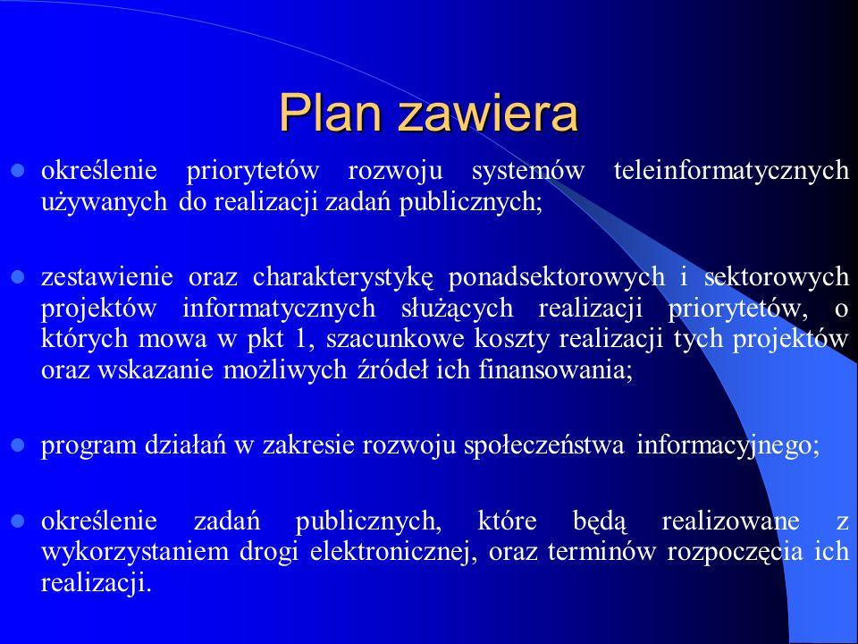 Plan zawiera określenie priorytetów rozwoju systemów teleinformatycznych używanych do realizacji zadań publicznych;