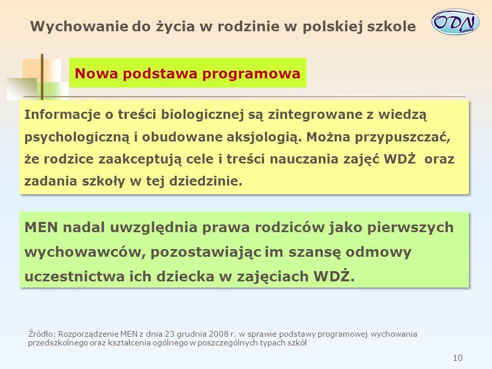 Wychowanie do życia w rodzinie w polskiej szkole