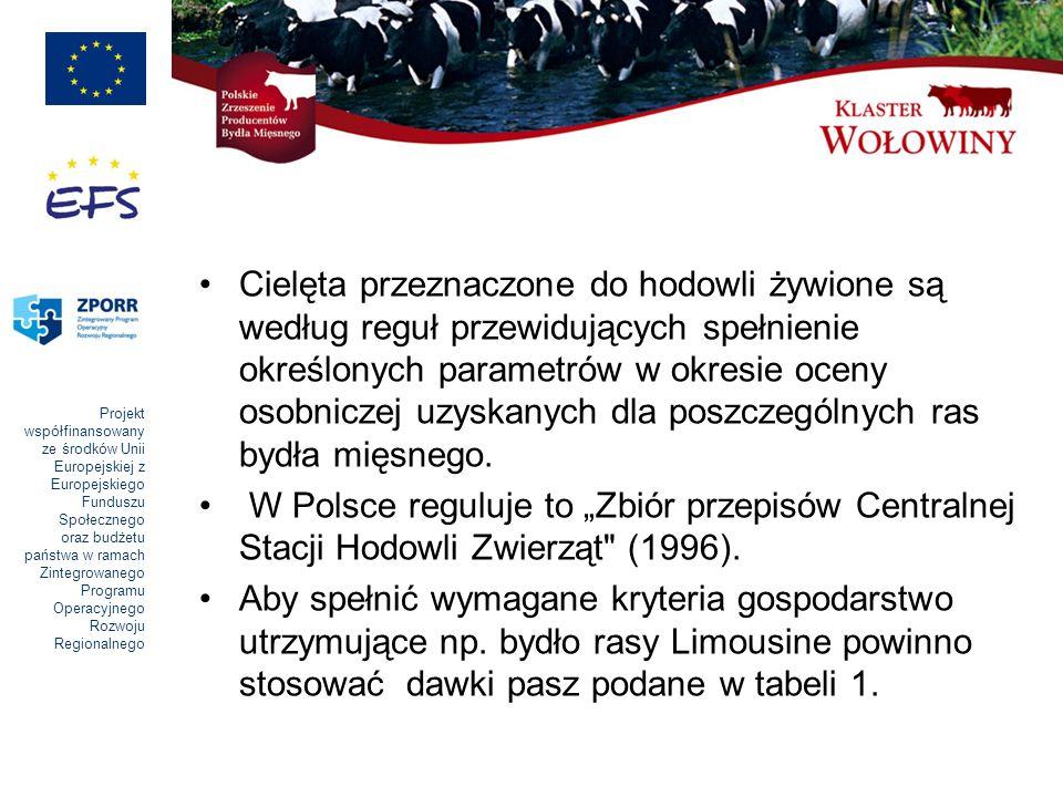 Cielęta przeznaczone do hodowli żywione są według reguł przewidujących spełnienie określonych parametrów w okresie oceny osobniczej uzyskanych dla poszczególnych ras bydła mięsnego.