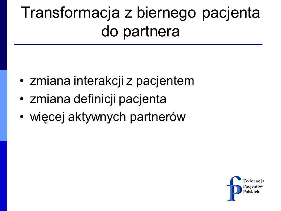 Transformacja z biernego pacjenta do partnera