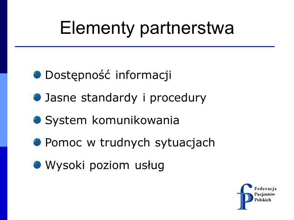 Elementy partnerstwa Dostępność informacji Jasne standardy i procedury