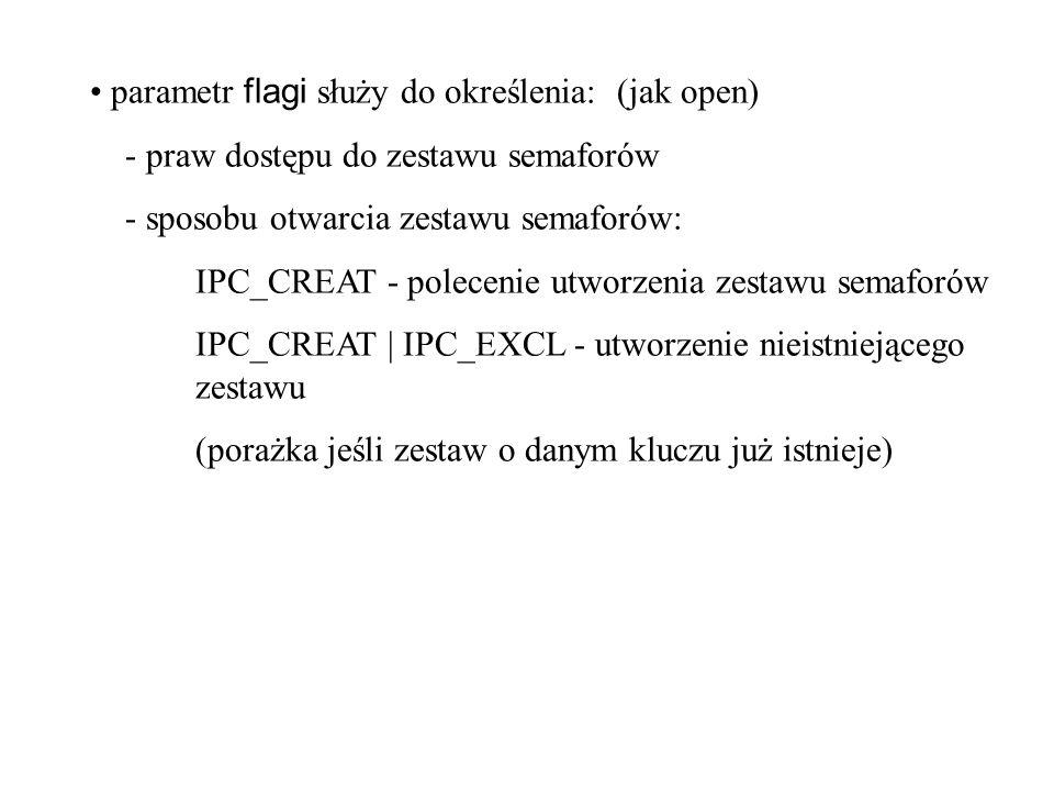 parametr flagi służy do określenia: (jak open)