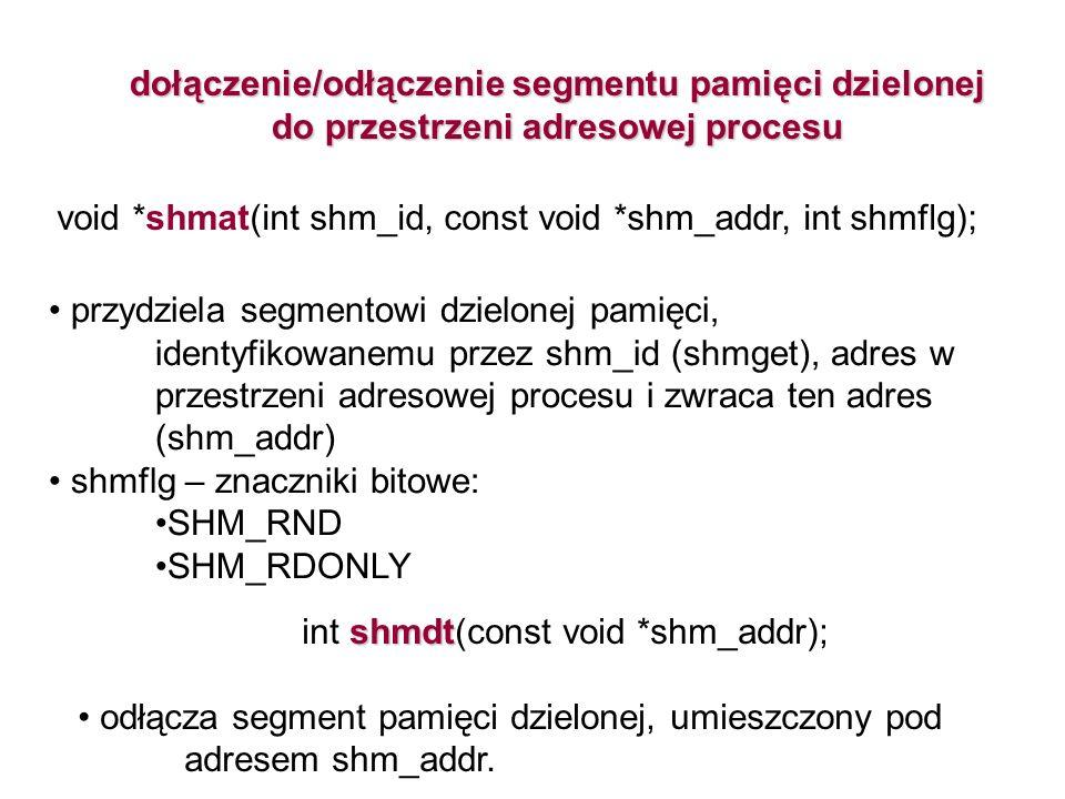 int shmdt(const void *shm_addr);