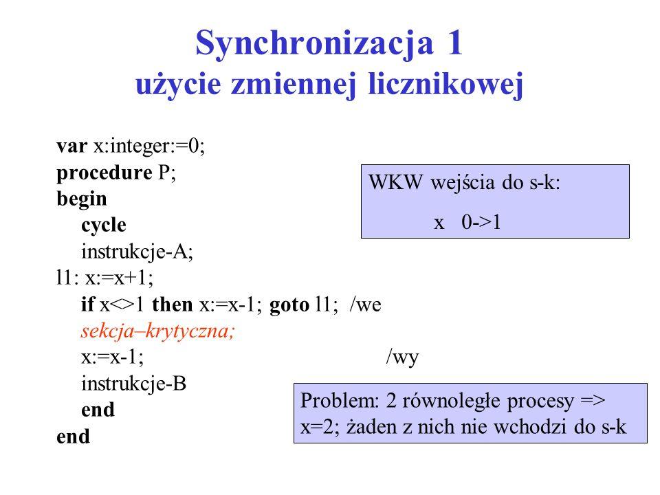 Synchronizacja 1 użycie zmiennej licznikowej