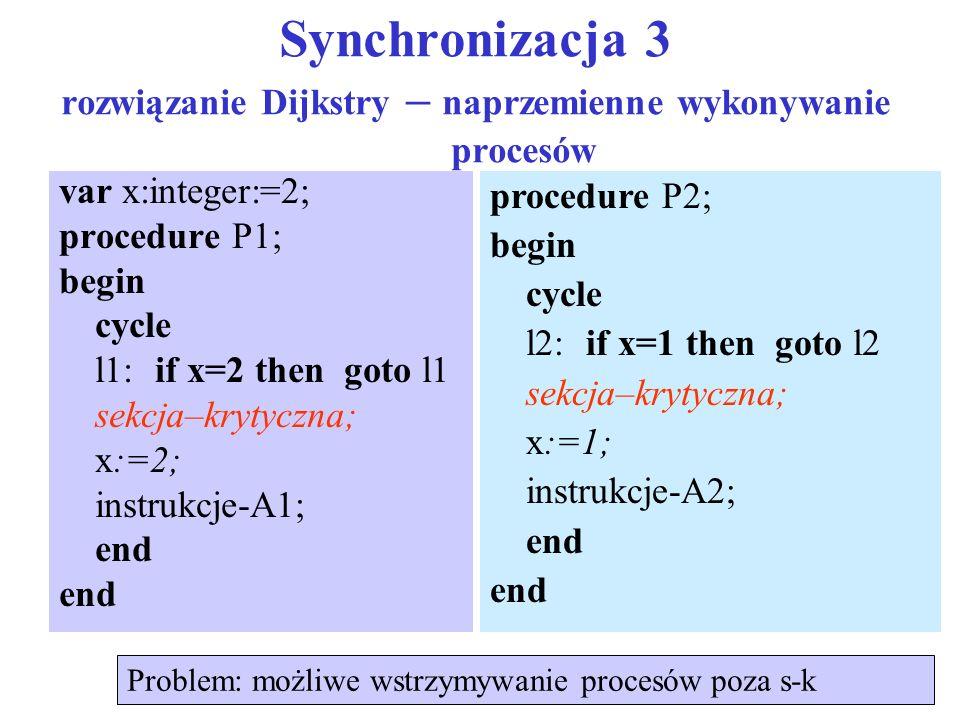Synchronizacja 3 rozwiązanie Dijkstry – naprzemienne wykonywanie