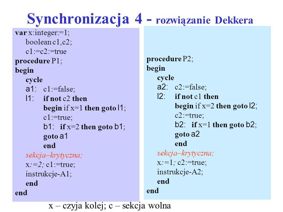 Synchronizacja 4 - rozwiązanie Dekkera