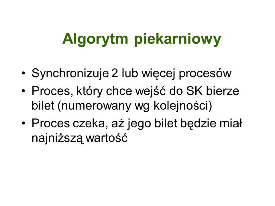 Algorytm piekarniowy Synchronizuje 2 lub więcej procesów