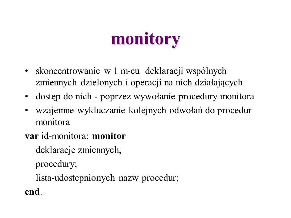 monitory skoncentrowanie w 1 m-cu deklaracji wspólnych zmiennych dzielonych i operacji na nich działających.