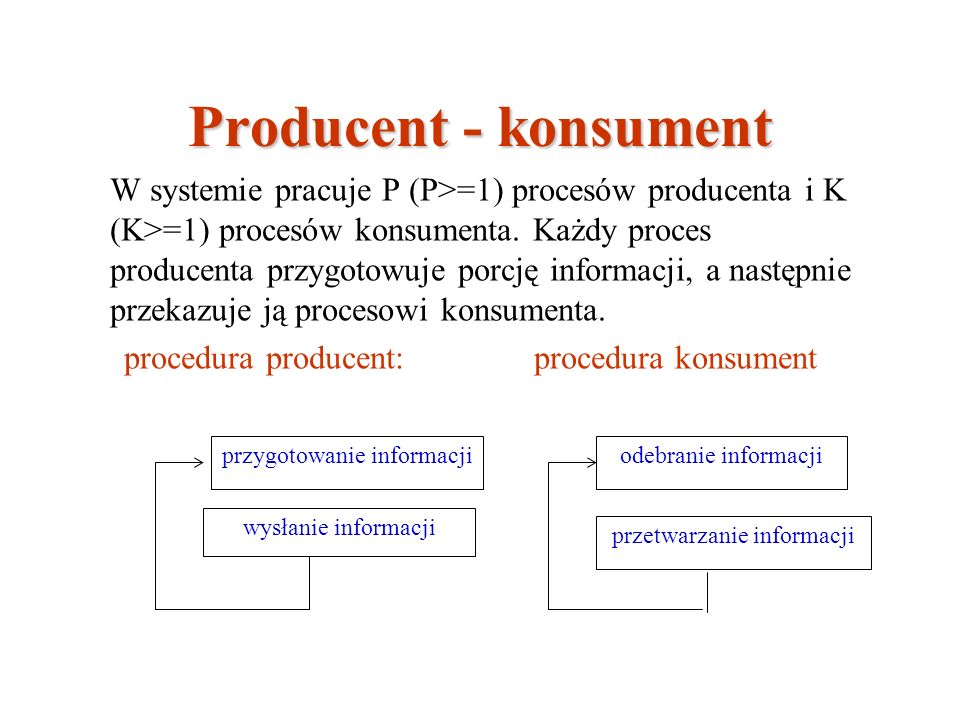 Producent - konsument