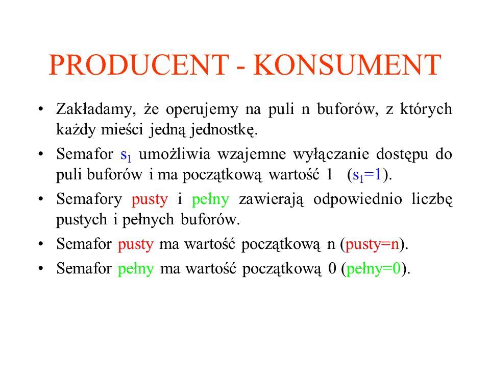 PRODUCENT - KONSUMENT Zakładamy, że operujemy na puli n buforów, z których każdy mieści jedną jednostkę.