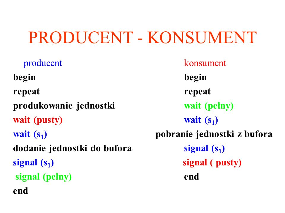 PRODUCENT - KONSUMENT producent konsument begin begin repeat repeat