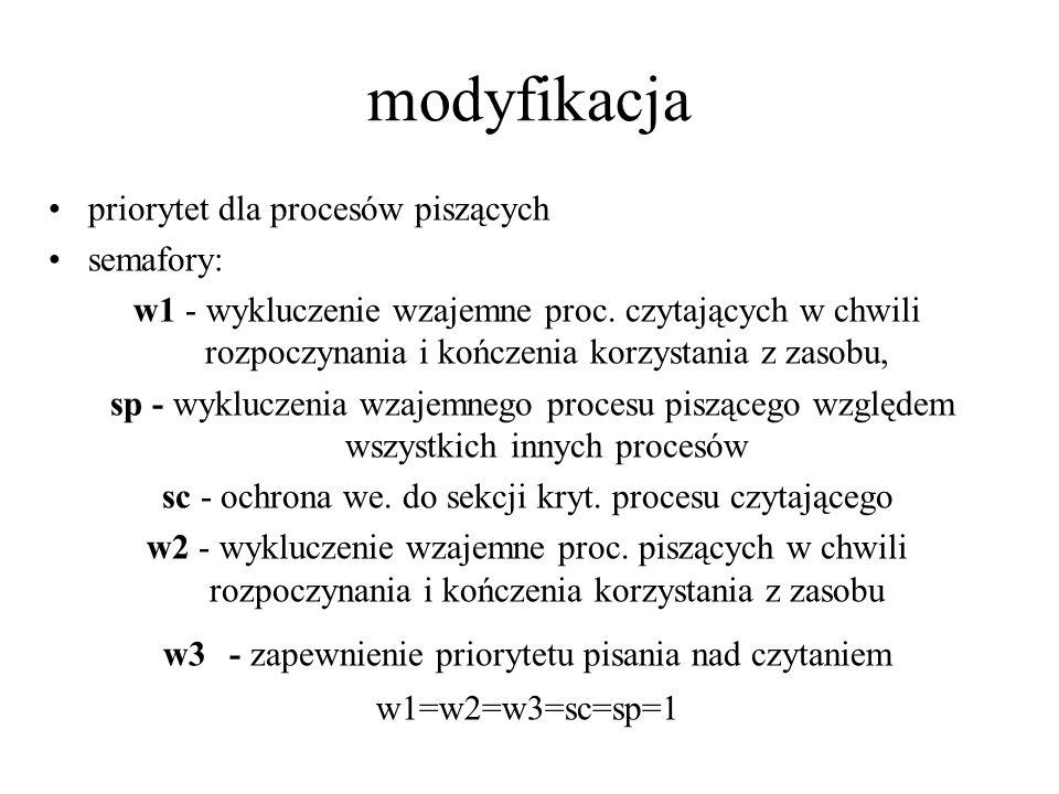 modyfikacja priorytet dla procesów piszących semafory: