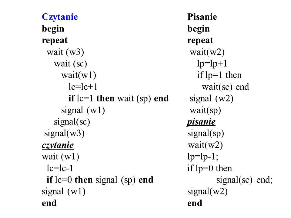 Czytanie Pisanie begin begin. repeat repeat. wait (w3) wait(w2) wait (sc) lp=lp+1.
