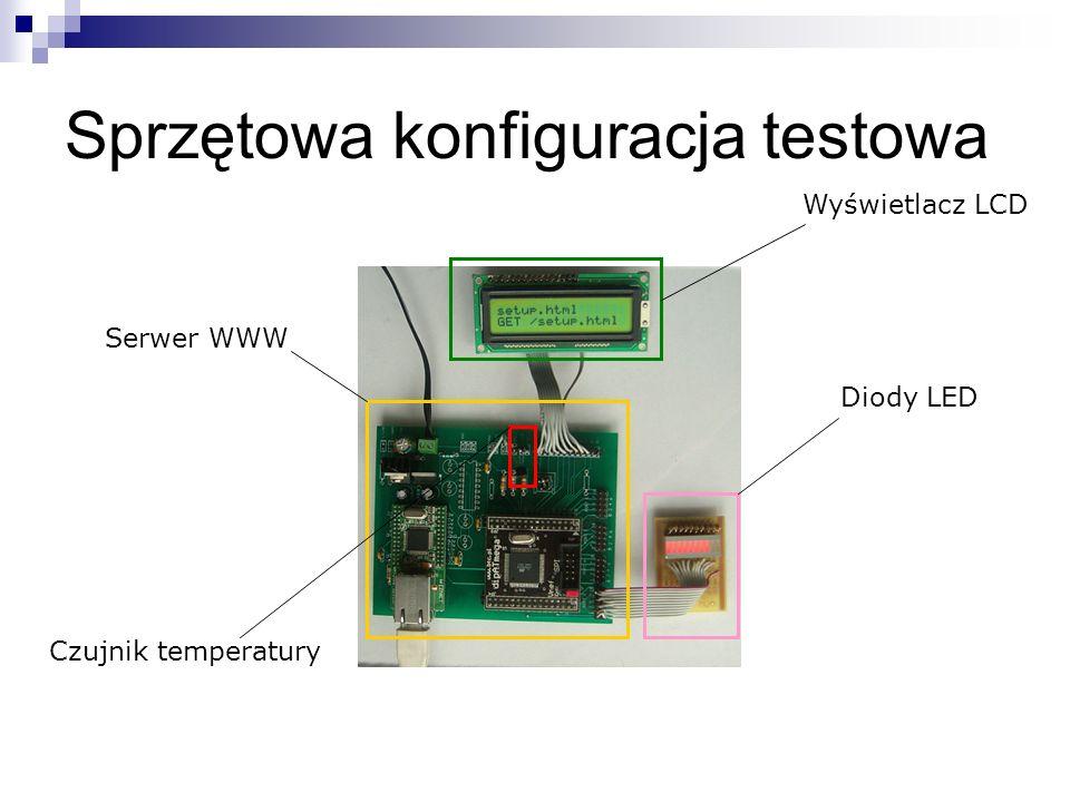 Sprzętowa konfiguracja testowa
