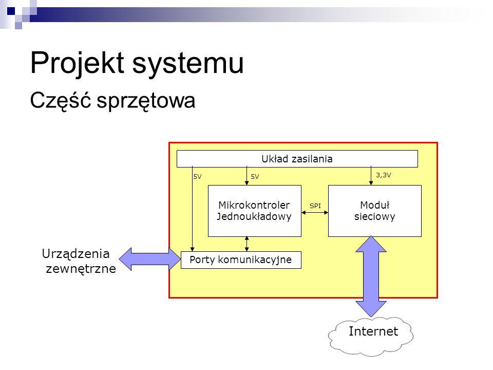 Projekt systemu Część sprzętowa Urządzenia zewnętrzne Internet