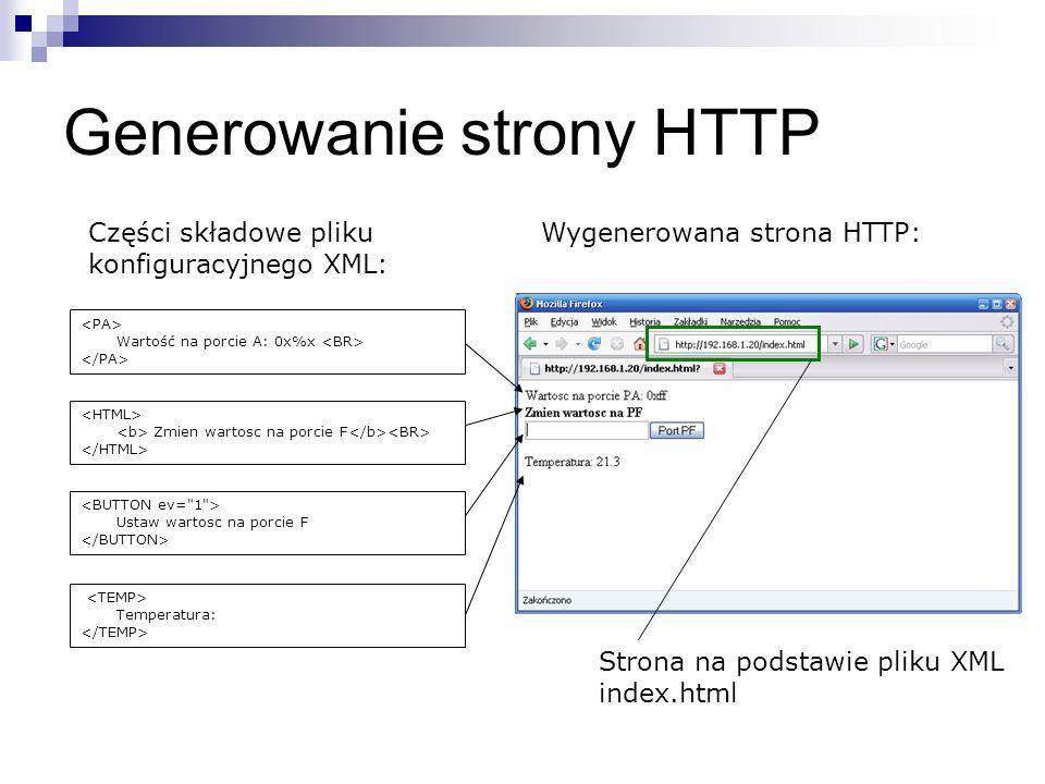 Generowanie strony HTTP