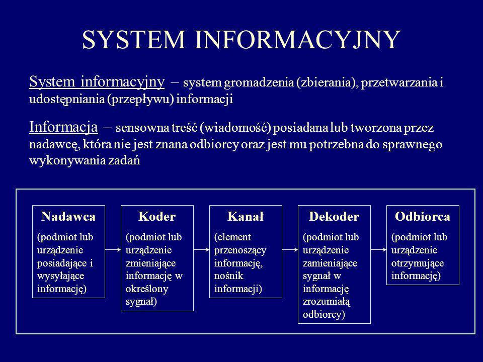 SYSTEM INFORMACYJNY System informacyjny – system gromadzenia (zbierania), przetwarzania i udostępniania (przepływu) informacji.