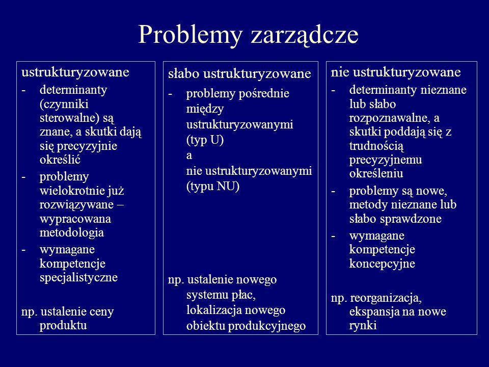 Problemy zarządcze ustrukturyzowane słabo ustrukturyzowane