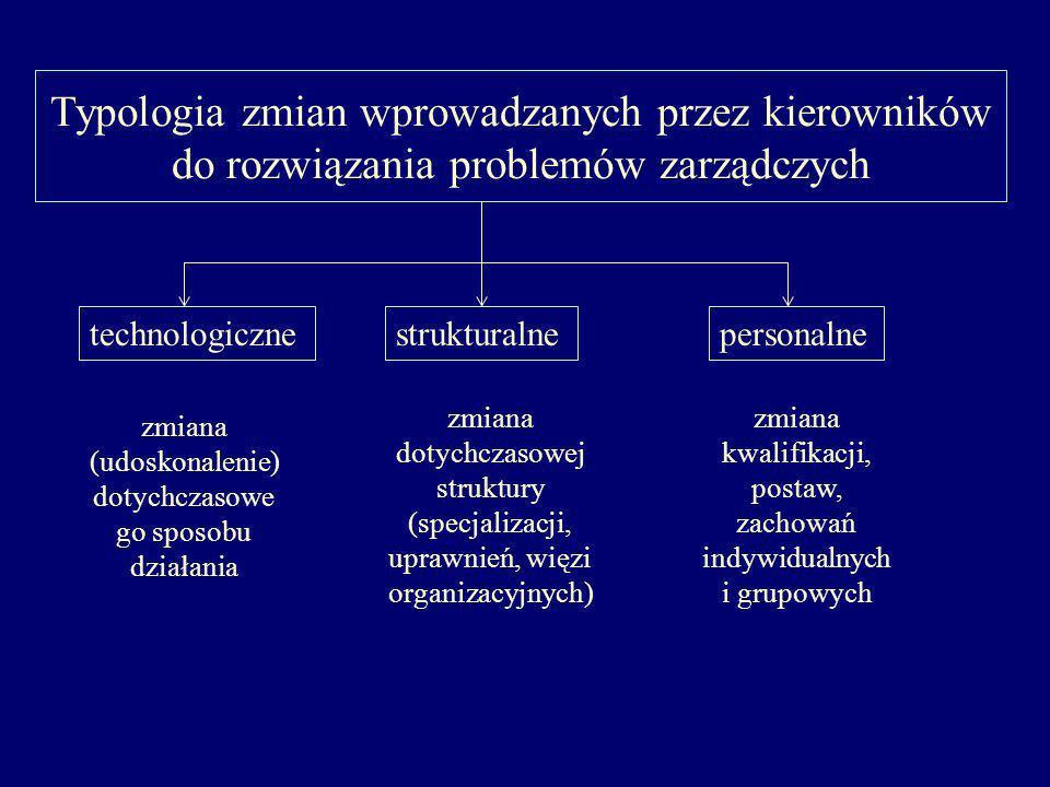Typologia zmian wprowadzanych przez kierowników do rozwiązania problemów zarządczych
