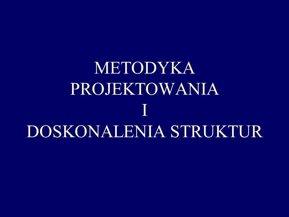 METODYKA PROJEKTOWANIA I DOSKONALENIA STRUKTUR